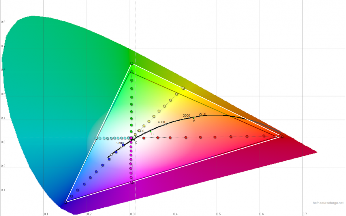 Color Gamut and RGB Workspaces